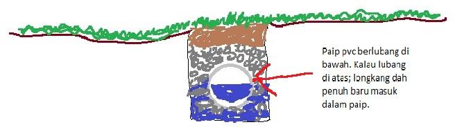 subsoil drain isi air