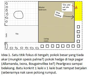 Plan Idea1