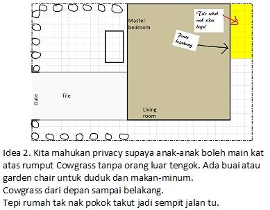 Plan Idea2
